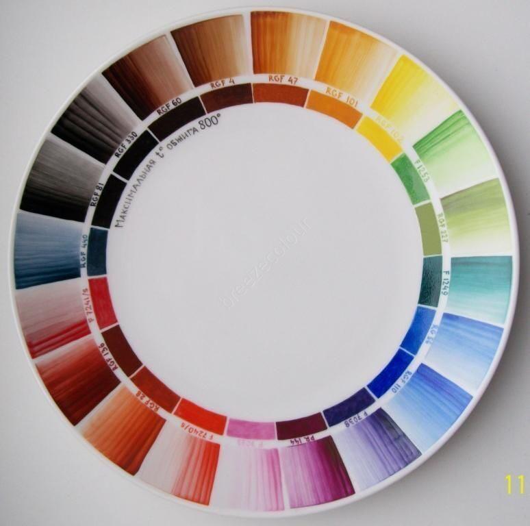 Краски для надглазурной росписи